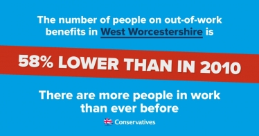 Unemployment in West Worcs. 58% lower than in 2010